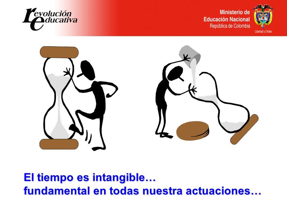 El tiempo es intangible… fundamental en todas nuestra actuaciones…