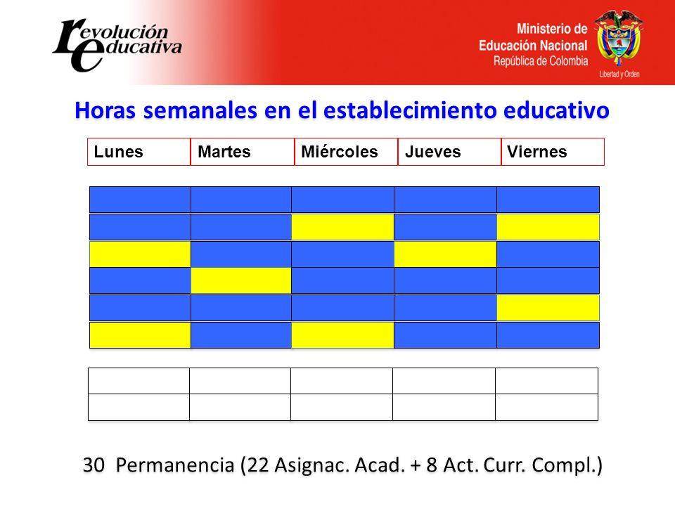 Lunes Horas semanales en el establecimiento educativo MartesMiércolesJuevesViernes 30 Permanencia (22 Asignac. Acad. + 8 Act. Curr. Compl.)