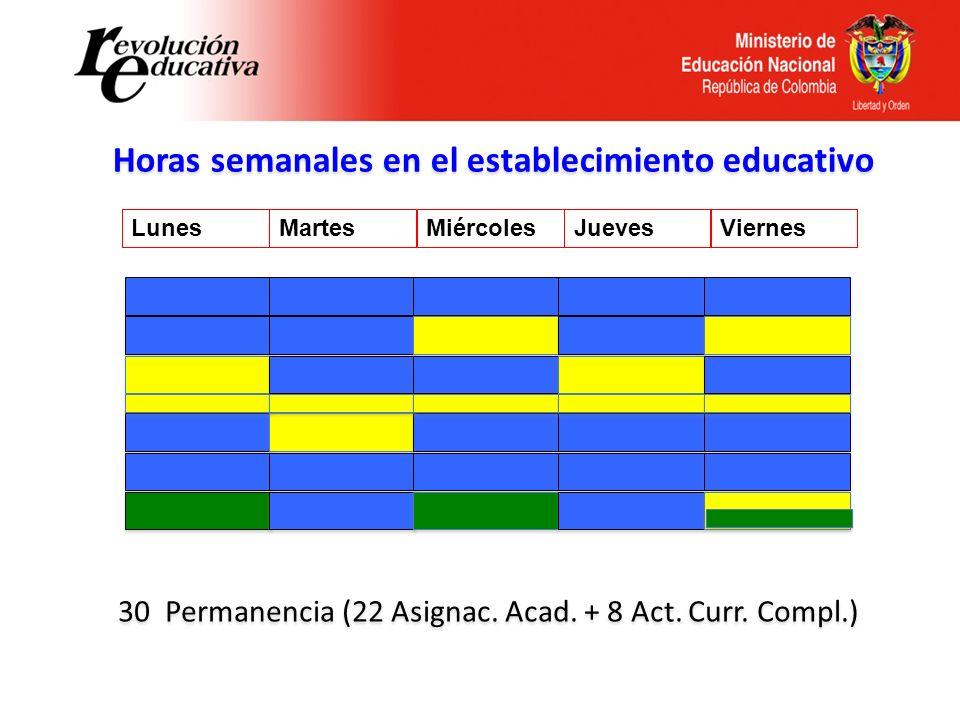 Lunes 30 Permanencia (22 Asignac. Acad. + 8 Act. Curr. Compl.) MartesMiércolesJuevesViernes Horas semanales en el establecimiento educativo