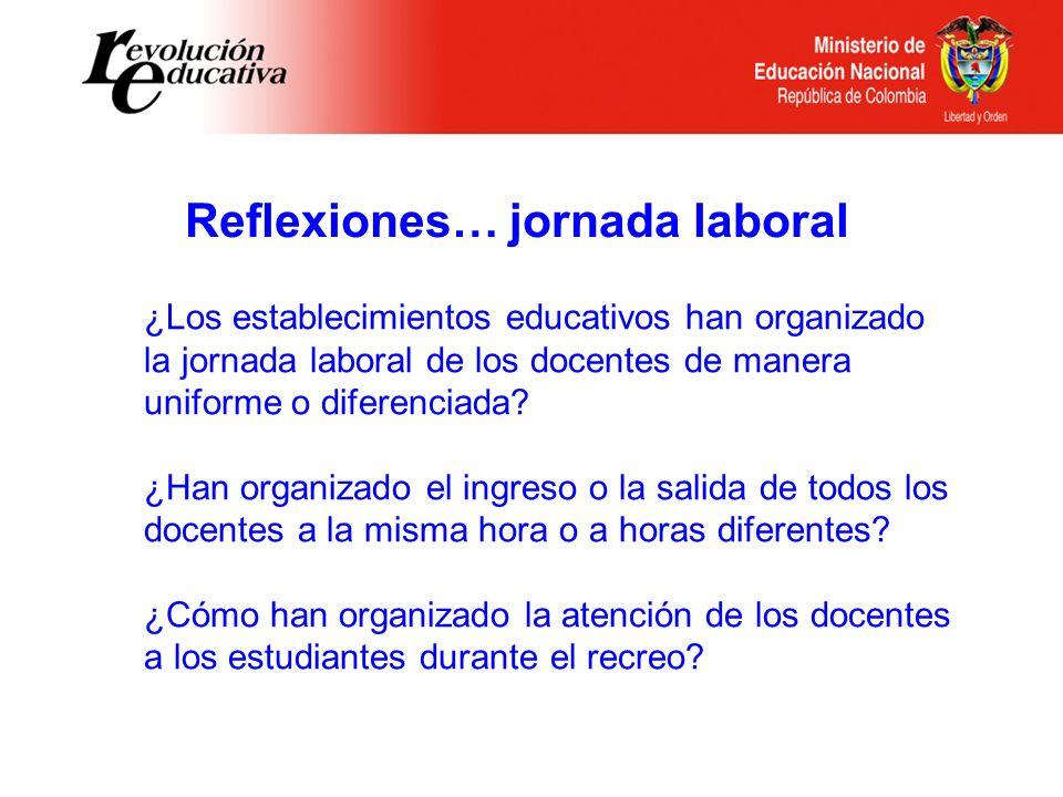 ¿Los establecimientos educativos han organizado la jornada laboral de los docentes de manera uniforme o diferenciada? ¿Han organizado el ingreso o la