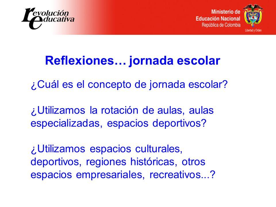 Reflexiones… jornada escolar ¿Cuál es el concepto de jornada escolar? ¿Utilizamos la rotación de aulas, aulas especializadas, espacios deportivos? ¿Ut