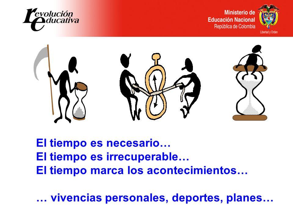 CALENDARIO ACADEMICO Semanas Trabajo académico 40 Receso estudiantil 12 Desarrollo institucional 5 Vacaciones de docentes 7