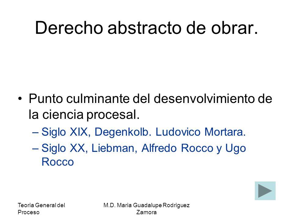 Teorìa General del Proceso M.D. Marìa Guadalupe Rodrìguez Zamora Derecho abstracto de obrar. Punto culminante del desenvolvimiento de la ciencia proce