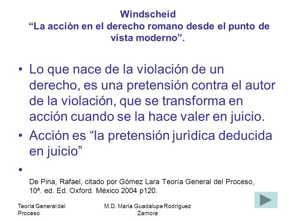 Teorìa General del Proceso M.D. Marìa Guadalupe Rodrìguez Zamora Windscheid La acciòn en el derecho romano desde el punto de vista moderno. Lo que nac