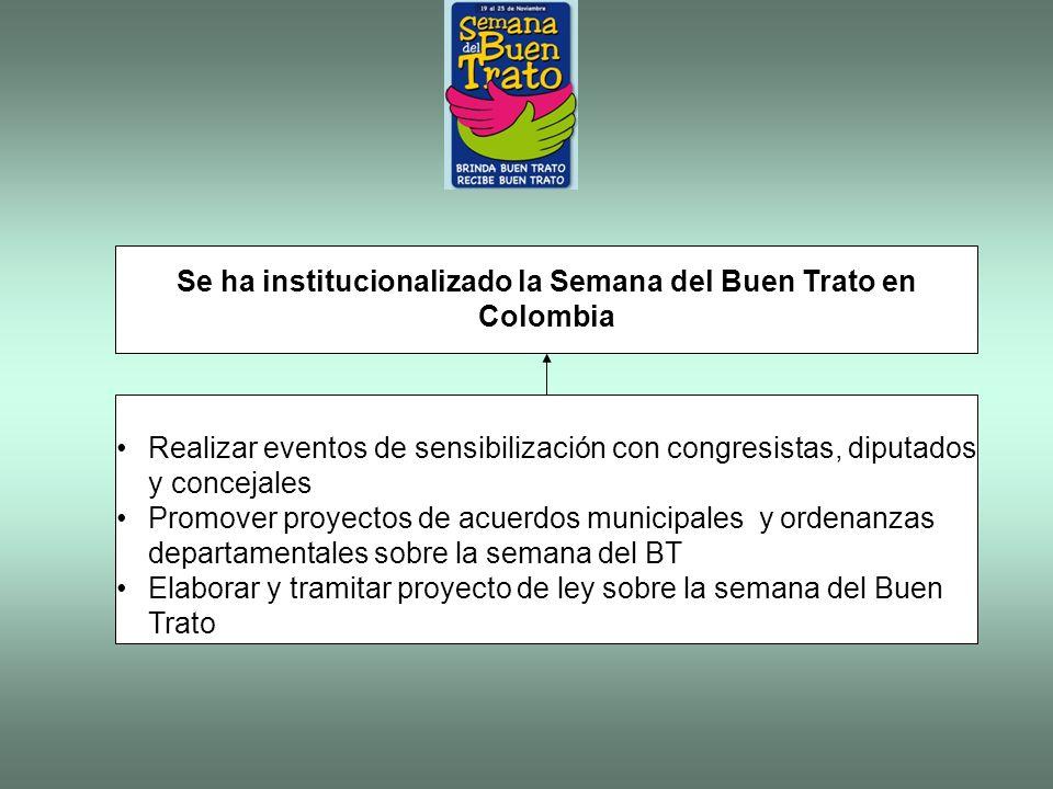 Se ha institucionalizado la Semana del Buen Trato en Colombia Realizar eventos de sensibilización con congresistas, diputados y concejales Promover pr