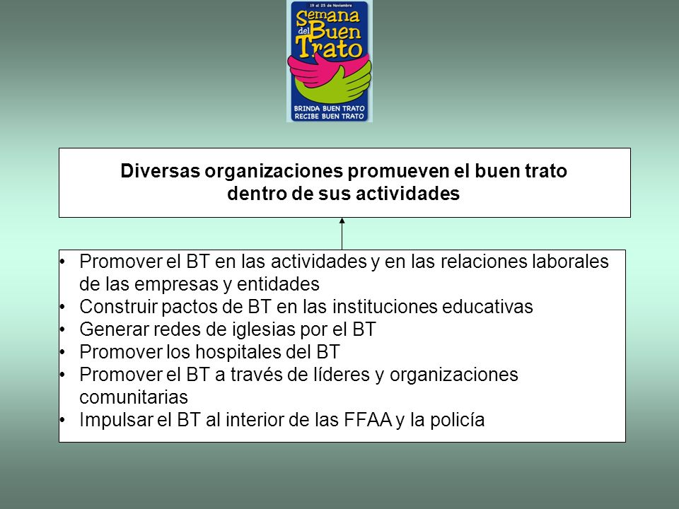 Diversas organizaciones promueven el buen trato dentro de sus actividades Promover el BT en las actividades y en las relaciones laborales de las empre