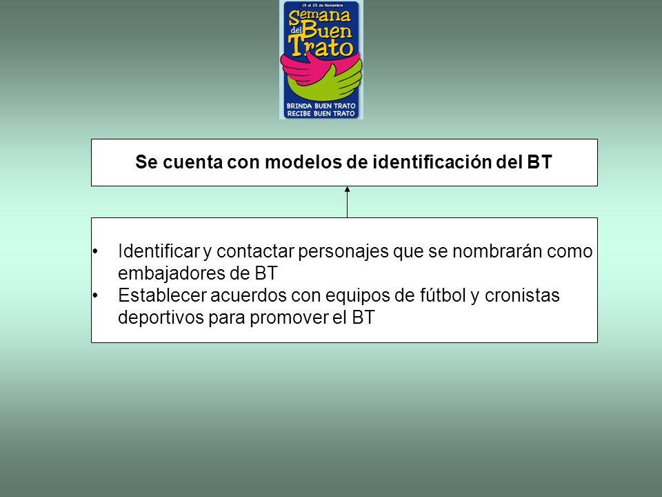 Identificar y contactar personajes que se nombrarán como embajadores de BT Establecer acuerdos con equipos de fútbol y cronistas deportivos para promo