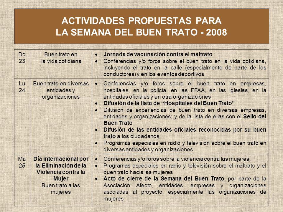 ACTIVIDADES PROPUESTAS PARA LA SEMANA DEL BUEN TRATO - 2008 Do 23 Buen trato en la vida cotidiana Jornada de vacunación contra el maltrato Conferencia