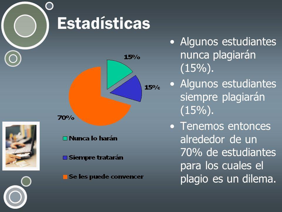 Estadísticas Algunos estudiantes nunca plagiarán (15%). Algunos estudiantes siempre plagiarán (15%). Tenemos entonces alrededor de un 70% de estudiant