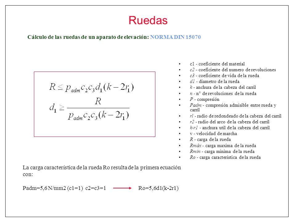 Ruedas c1 - coeficiente del material c2 - coeficiente del numero de revoluciones c3 - coeficiente de vida de la rueda d1 - diametro de la rueda k - an