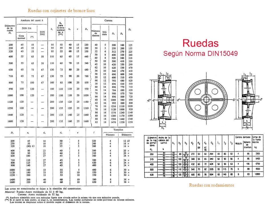 Ruedas Según Norma DIN15049 Ruedas con rodamientos Ruedas con cojinetes de bronce lisos