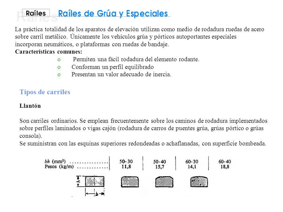 Ruedas Cálculo de las ruedas propulsoras: TEORIA DE HERZT. Distribución Presiones semieliptica