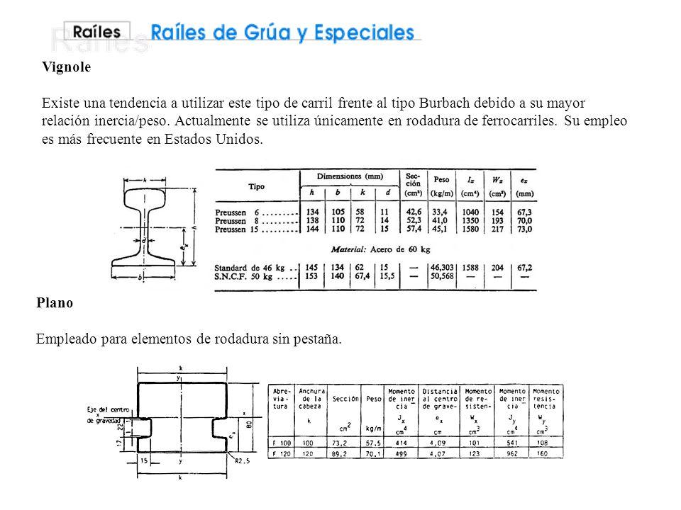 Accesorios de fijación o sujeción adecuados para cada tipo de raíl, en particular: - Bridas de unión.