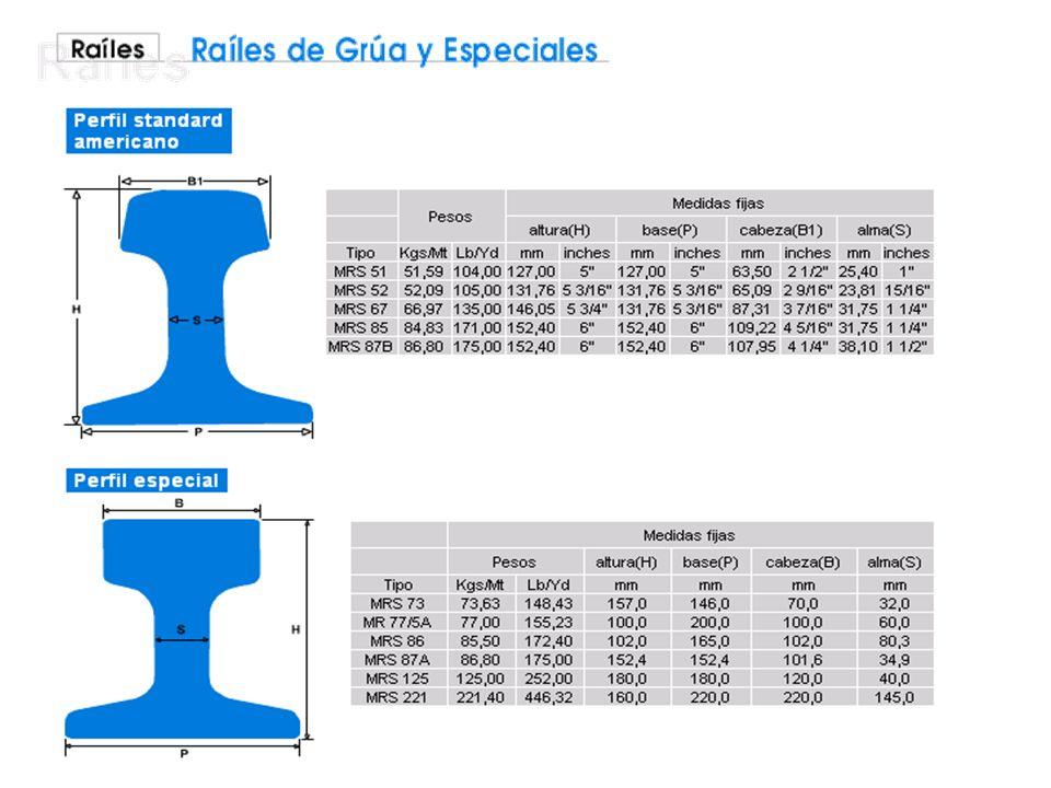 Carriles - Cálculo Se admite p= 2 MPa para un hormigón de buena calidad y Smáx= 250 MPa.