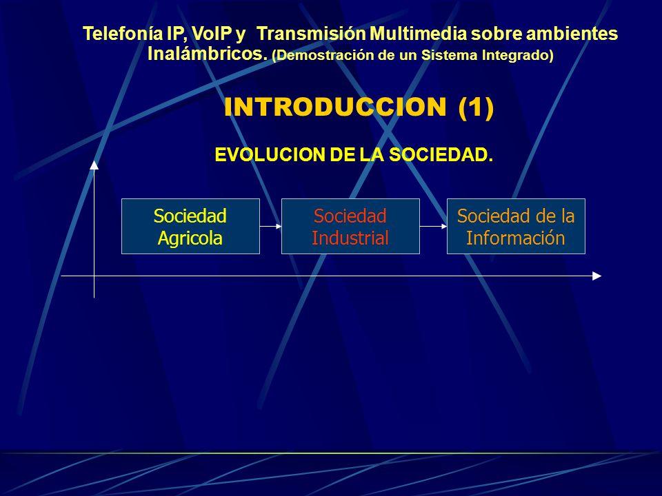 INTRODUCCION (1) Sociedad Agricola Sociedad Industrial Sociedad de la Información Telefonía IP, VoIP y Transmisión Multimedia sobre ambientes Inalámbricos.