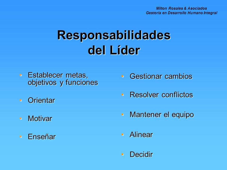 Responsabilidades del Líder Milton Rosales & Asociados Gestoría en Desarrollo Humano Integral Establecer metas, objetivos y funcionesEstablecer metas,