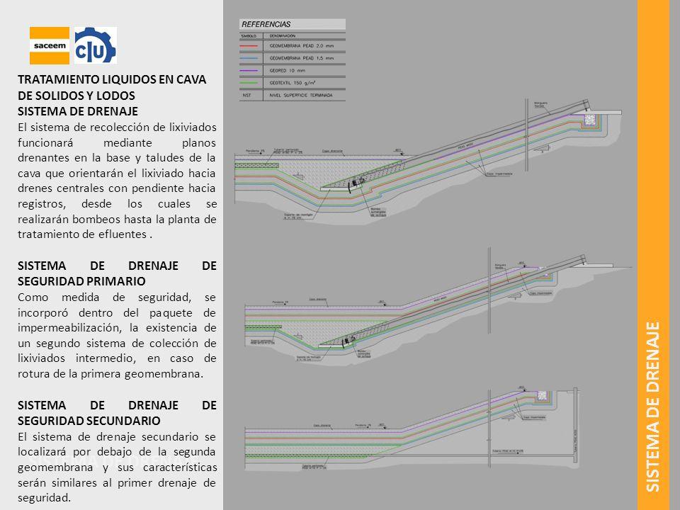 SISTEMA DE DRENAJE TRATAMIENTO LIQUIDOS EN CAVA DE SOLIDOS Y LODOS SISTEMA DE DRENAJE El sistema de recolección de lixiviados funcionará mediante plan