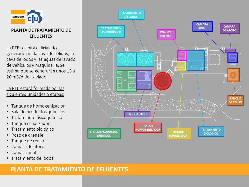 PLANTA DE TRATAMIENTO DE EFLUENTES La PTE recibirá el lixiviado generado por la cava de sólidos, la cava de lodos y las aguas de lavado de vehículos y