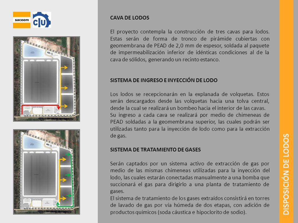 CAVA DE LODOS El proyecto contempla la construcción de tres cavas para lodos. Estas serán de forma de tronco de pirámide cubiertas con geomembrana de