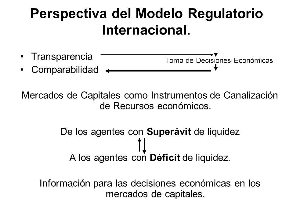 Perspectiva del Modelo Regulatorio Internacional. Transparencia Comparabilidad Mercados de Capitales como Instrumentos de Canalización de Recursos eco