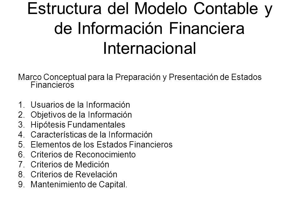 Estructura del Modelo Contable y de Información Financiera Internacional Marco Conceptual para la Preparación y Presentación de Estados Financieros 1.