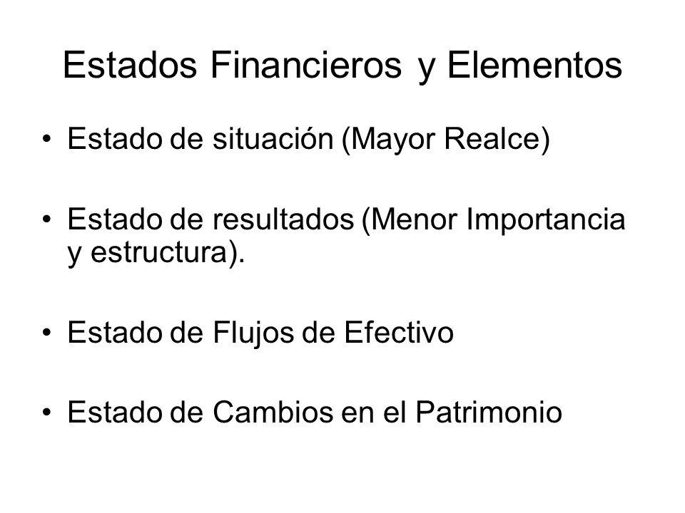 Estados Financieros y Elementos Estado de situación (Mayor Realce) Estado de resultados (Menor Importancia y estructura). Estado de Flujos de Efectivo