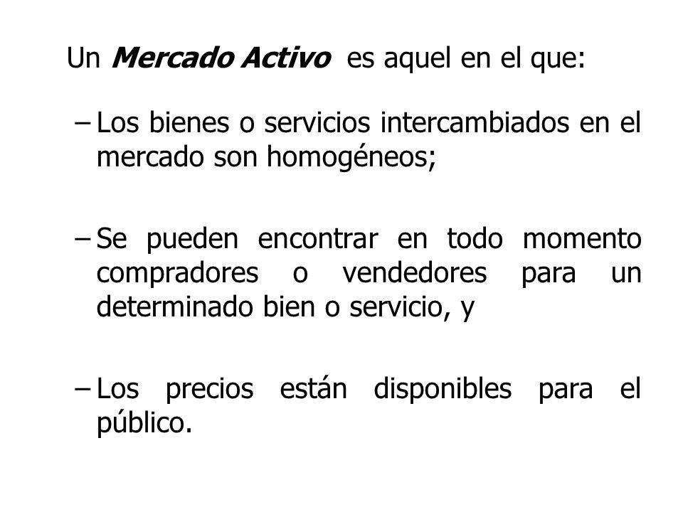 Un Mercado Activo es aquel en el que: –Los bienes o servicios intercambiados en el mercado son homogéneos; –Se pueden encontrar en todo momento compra