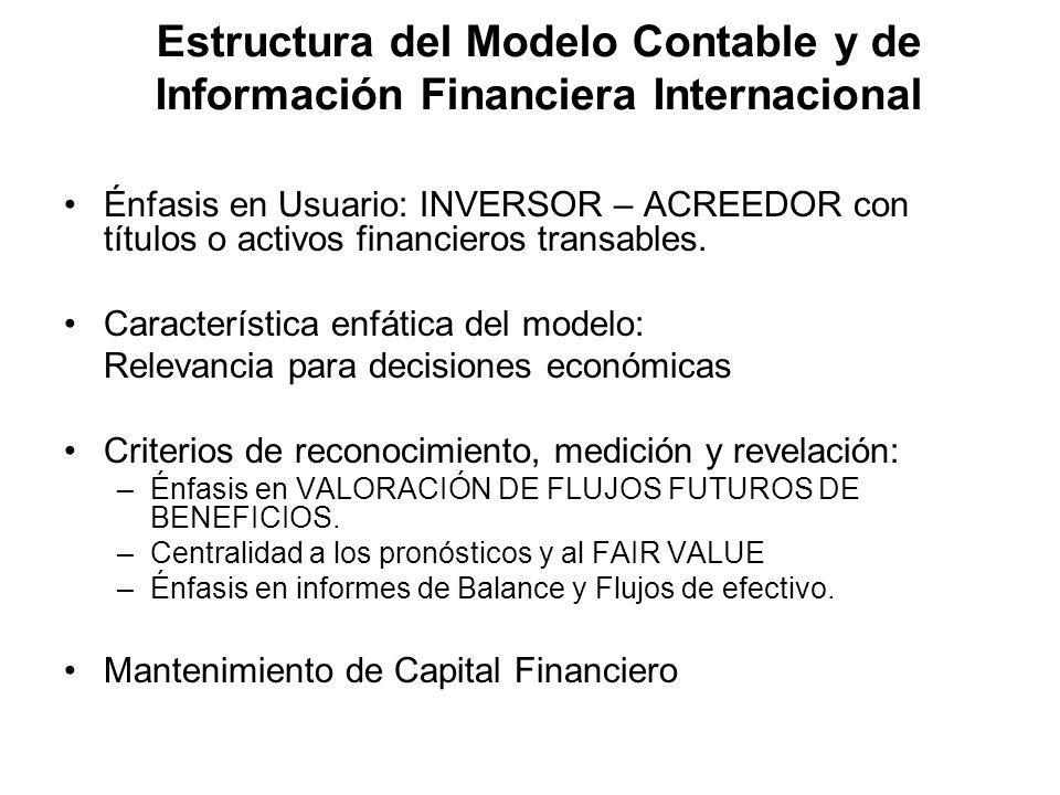 Estructura del Modelo Contable y de Información Financiera Internacional Énfasis en Usuario: INVERSOR – ACREEDOR con títulos o activos financieros tra
