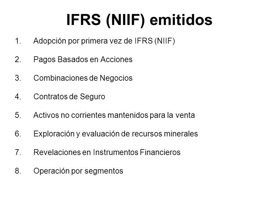 IFRS (NIIF) emitidos 1.Adopción por primera vez de IFRS (NIIF) 2.Pagos Basados en Acciones 3.Combinaciones de Negocios 4.Contratos de Seguro 5.Activos
