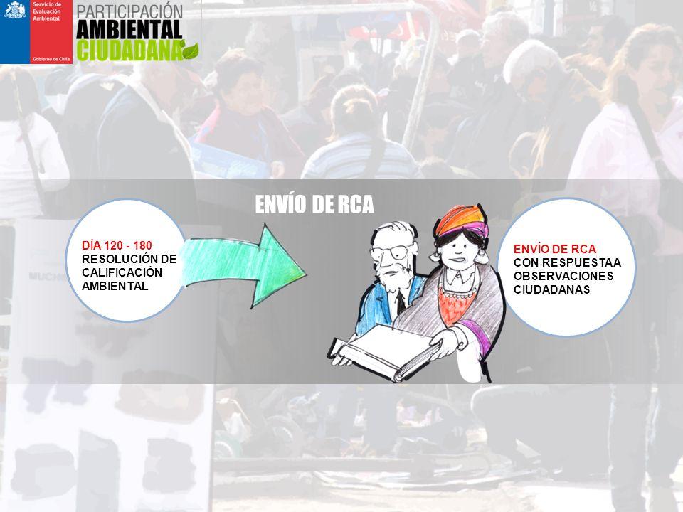 ENVÍO DE RCA ¿CÓMO FUNCIONA EL PROCESO DE PARTICIPACIÓN CIUDADANA.