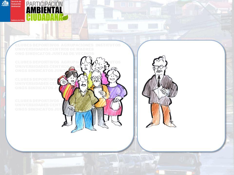 PRESENTARSE DENTRO DEL PLAZO ESTABLECIDO POR LA LEY NOMBRE COMPLETO Y EL DOMICILIO DE QUIEN FORMULA LA OBSERVACIÓN NOMBRE DEL PROYECTO FUNDAMENTOS AMBIENTALES Y FORMA EN QUE LO AFECTA EL PROYECTO CONSIDERACIONES PARA LA FORMULACIÓN DE OBSERVACIONES CIUDADANAS PERSONA JURÍDICAPERSONAS NATURALES CLUBES DEPORTIVOS AGRUPACIONES INSTITUTOS UNIVERSIDADES CENTROS DE MADRES ONG SINDICATOS JUNTAS DE VECINOS CLUBES DEPORTIVOS AGRUPACIONES INSTITUTOS UNIVERSIDADES CENTROS DE MADRES ONGS SINDICATOS JUNTAS DE VECINOS CLUBES DEPORTIVOS AGRUPACIONES INSTITUTOS UNIVERSIDADES CENTROS DE MADRES ONGS SINDICATOS JUNTAS DE VECINOS CLUBES DEPORTIVOS AGRUPACIONES INSTITUTOS UNIVERSIDADES CENTROS DE MADRES ONGS SINDICATOS JUNTAS DE VECINOS PRESENTARSE DENTRO DEL PLAZO ESTABLECIDO POR LEY NOMBRE COMPLETO Y EL DOMICILIO DE LA ORGANIZACIÓN Y EL NOMBRE DE SU REPRESENTANTE PERSONALIDAD JURÍDICA Y REPRESENTACIÓN NOMBRE DEL PROYECTO FUNDAMENTOS AMBIENTALES
