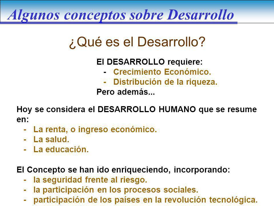 Algunos conceptos sobre Desarrollo ¿Qué es el Desarrollo? Hoy se considera el DESARROLLO HUMANO que se resume en: - La renta, o ingreso económico. - L