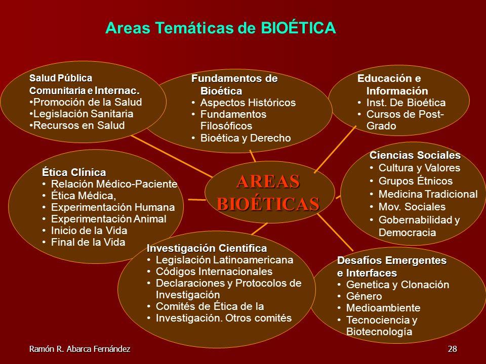Ramón R. Abarca Fernández28 Areas Temáticas de BIOÉTICA AREAS BIOÉTICAS Desafíos Emergentes e Interfaces Genetica y Clonación Género Medioambiente Tec