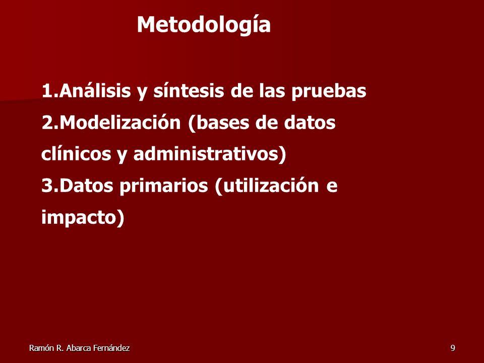 9 1.Análisis y síntesis de las pruebas 2.Modelización (bases de datos clínicos y administrativos) 3.Datos primarios (utilización e impacto) Metodologí