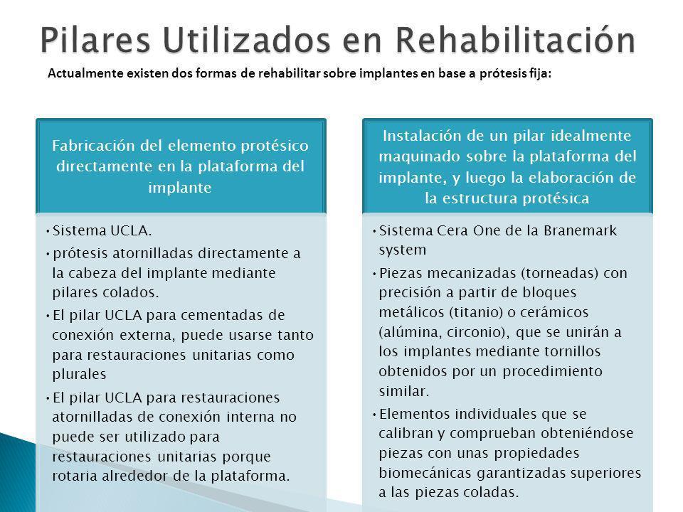Actualmente existen dos formas de rehabilitar sobre implantes en base a prótesis fija: Fabricación del elemento protésico directamente en la plataform