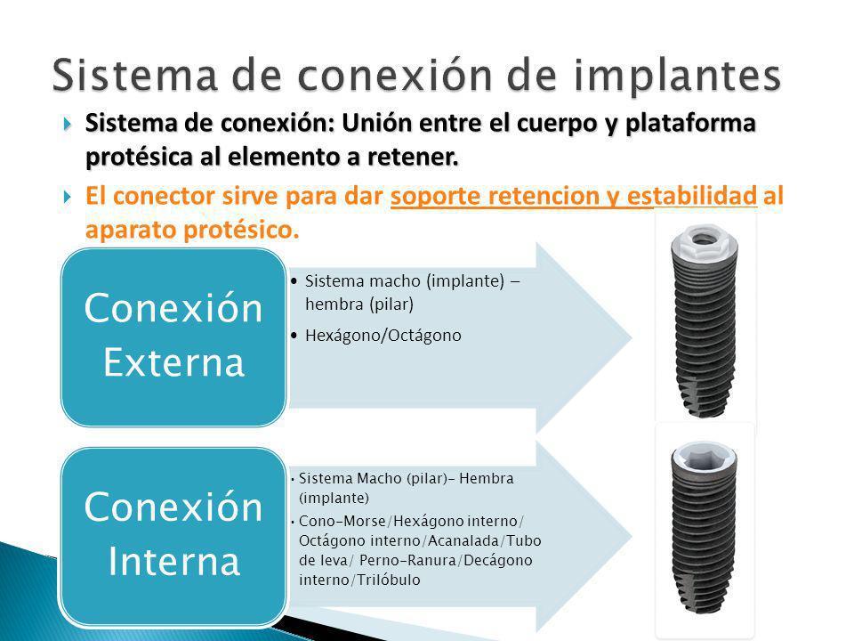 Sistema de conexión: Unión entre el cuerpo y plataforma protésica al elemento a retener. Sistema de conexión: Unión entre el cuerpo y plataforma proté
