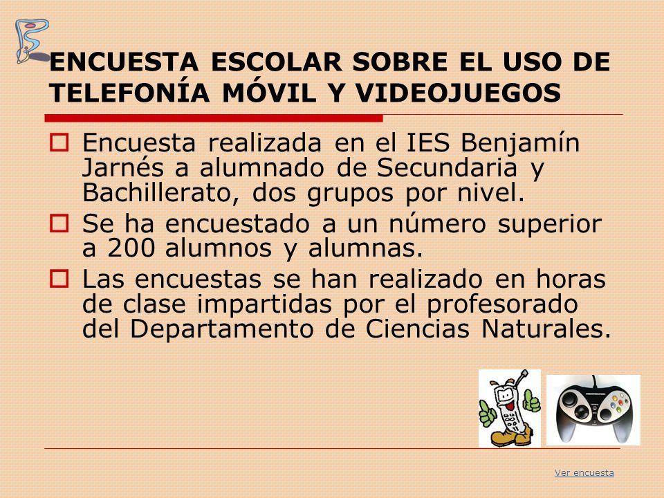 Encuesta realizada en el IES Benjamín Jarnés a alumnado de Secundaria y Bachillerato, dos grupos por nivel. Se ha encuestado a un número superior a 20