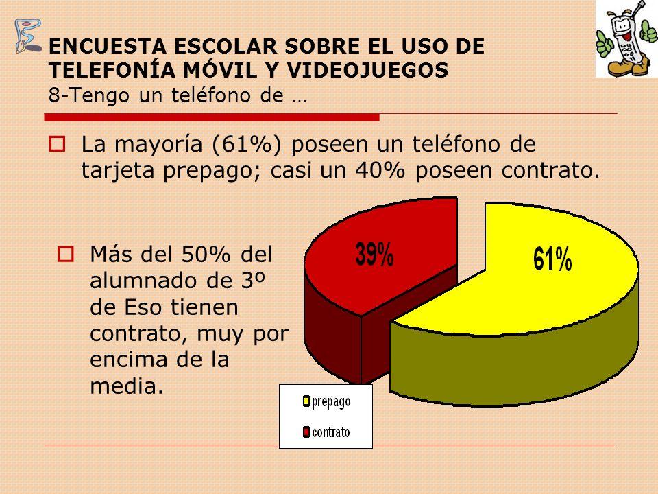 ENCUESTA ESCOLAR SOBRE EL USO DE TELEFONÍA MÓVIL Y VIDEOJUEGOS 8-Tengo un teléfono de … La mayoría (61%) poseen un teléfono de tarjeta prepago; casi u