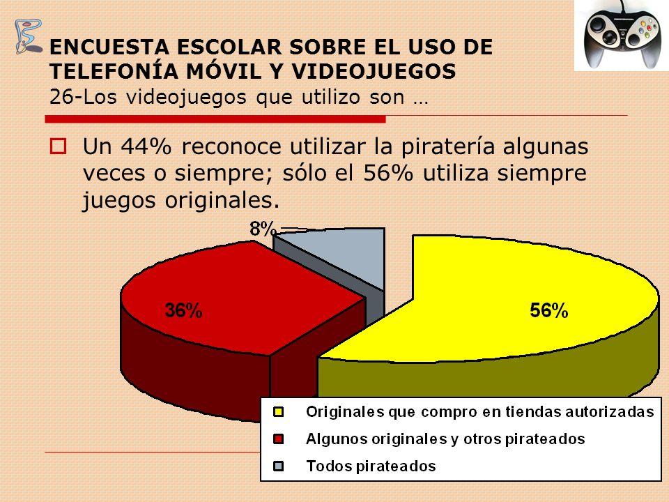 ENCUESTA ESCOLAR SOBRE EL USO DE TELEFONÍA MÓVIL Y VIDEOJUEGOS 27-El gasto mensual en videojuegos es de, aproximadamente,… Casi la mitad (45%) no gastan nada; un 50% gastan hasta un máximo de 50 Euros mensuales y un 5% gastan más de 50.