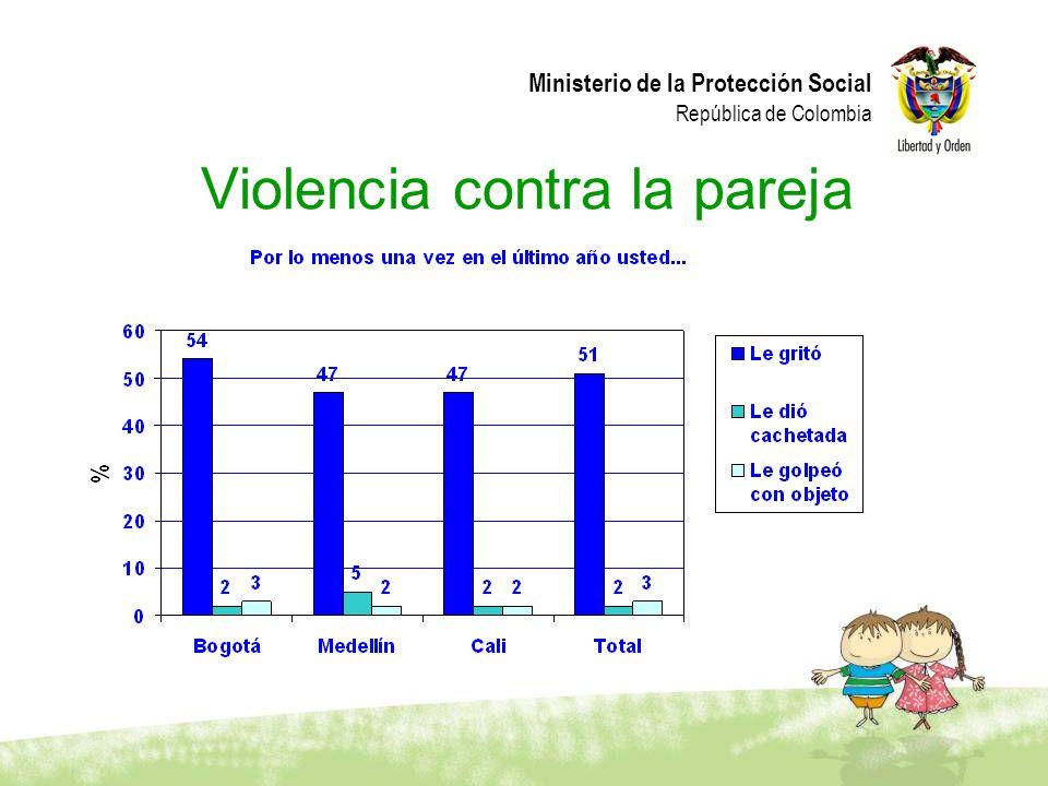 Ministerio de la Protección Social República de Colombia Violencia contra la pareja