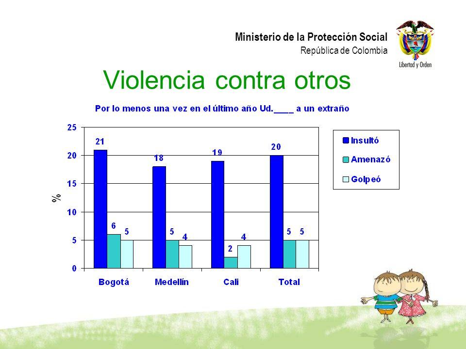 Ministerio de la Protección Social República de Colombia Violencia contra otros