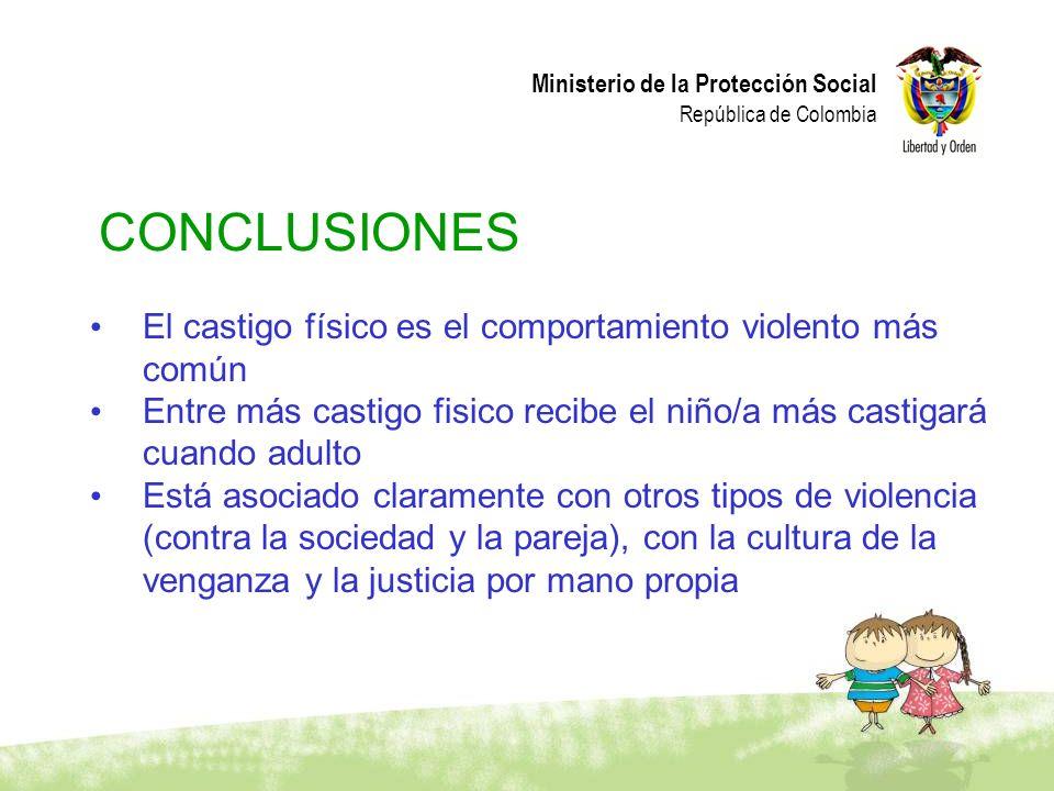Ministerio de la Protección Social República de Colombia El castigo físico es el comportamiento violento más común Entre más castigo fisico recibe el