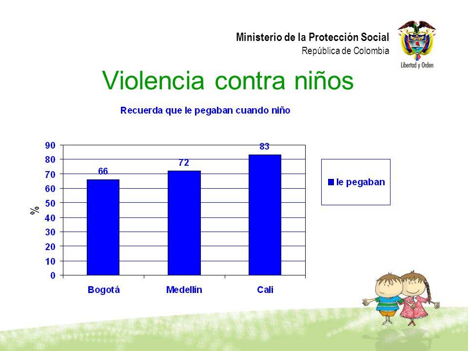 Ministerio de la Protección Social República de Colombia Violencia contra niños
