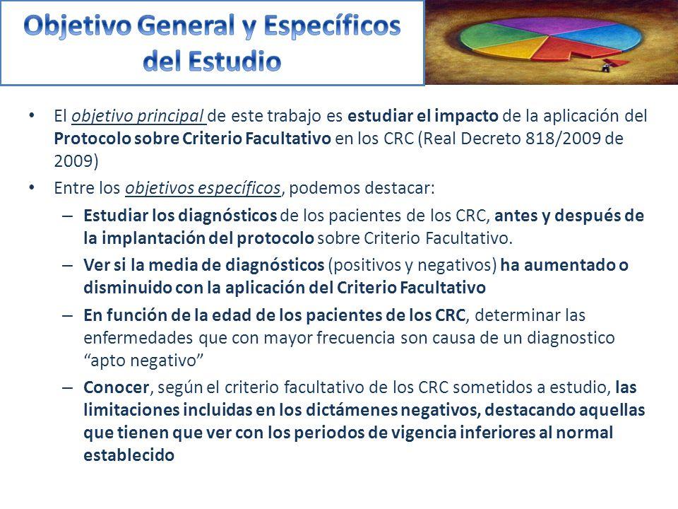 El objetivo principal de este trabajo es estudiar el impacto de la aplicación del Protocolo sobre Criterio Facultativo en los CRC (Real Decreto 818/2009 de 2009) Entre los objetivos específicos, podemos destacar: – Estudiar los diagnósticos de los pacientes de los CRC, antes y después de la implantación del protocolo sobre Criterio Facultativo.