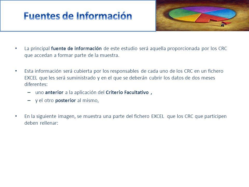 En la siguiente imagen, se muestra una parte del fichero EXCEL, que los CRC que participen deben rellenar:
