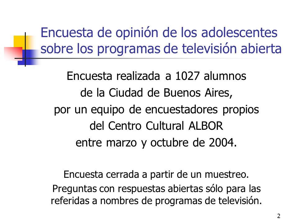 2 Encuesta de opinión de los adolescentes sobre los programas de televisión abierta Encuesta realizada a 1027 alumnos de la Ciudad de Buenos Aires, po