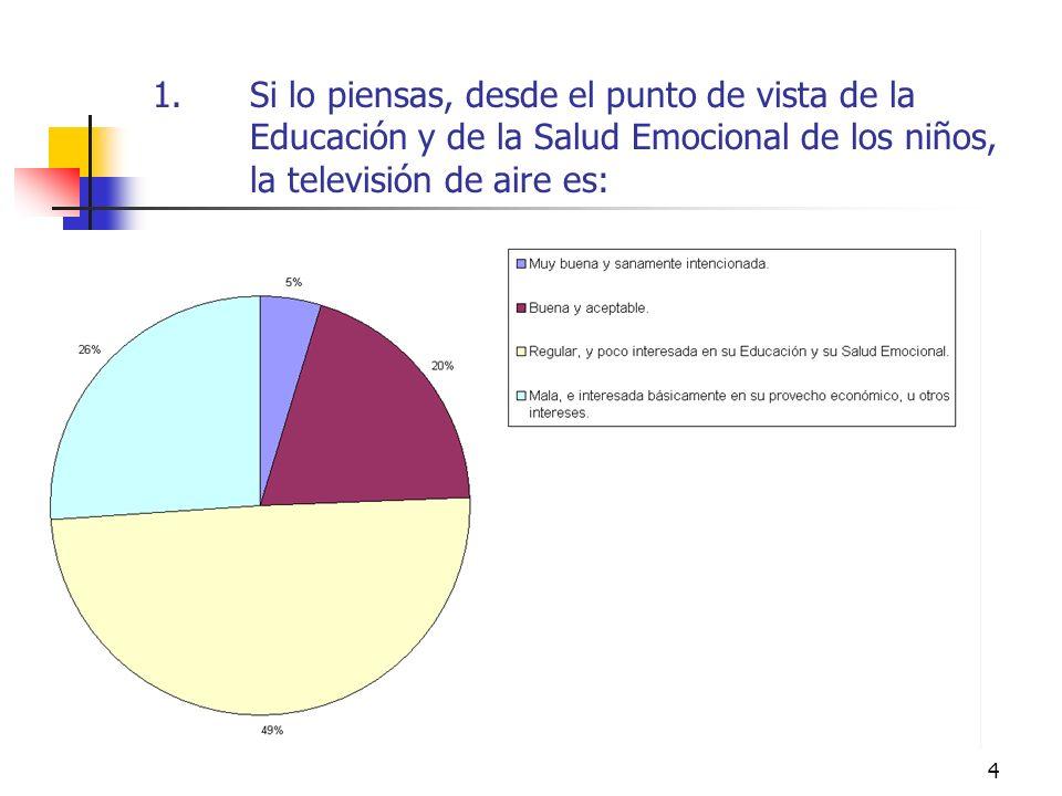 4 1.Si lo piensas, desde el punto de vista de la Educación y de la Salud Emocional de los niños, la televisión de aire es: