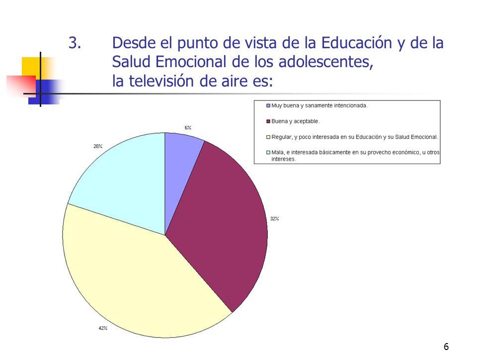 6 3.Desde el punto de vista de la Educación y de la Salud Emocional de los adolescentes, la televisión de aire es: