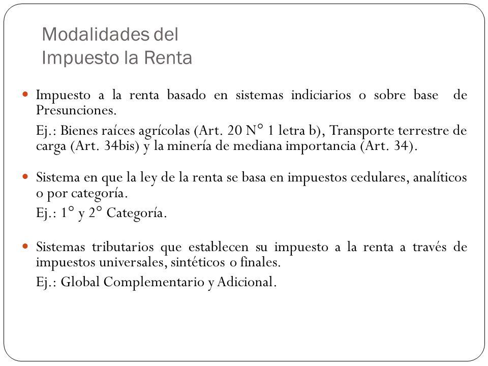 Modalidades del Impuesto la Renta Impuesto a la renta basado en sistemas indiciarios o sobre base de Presunciones. Ej.: Bienes raíces agrícolas (Art.