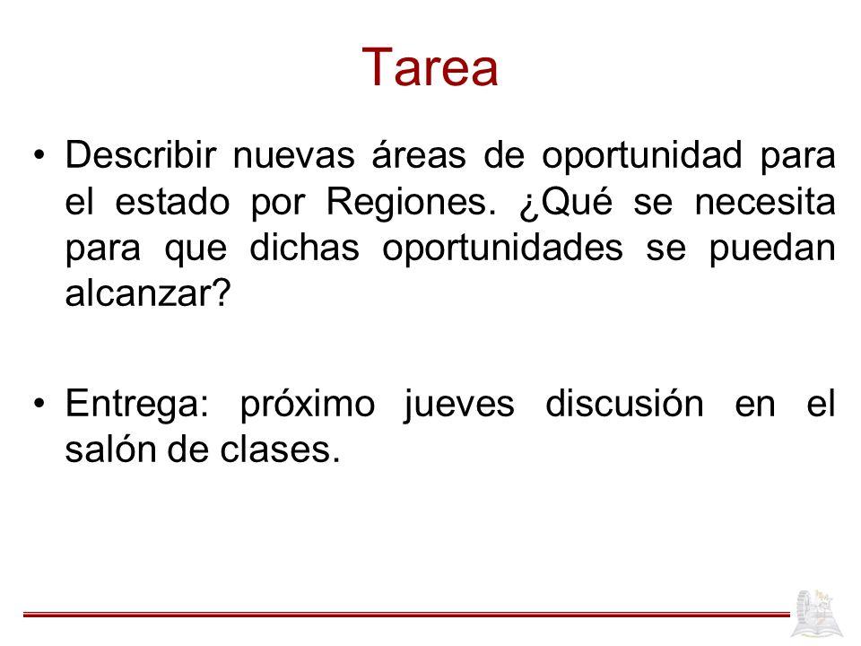 Tarea Describir nuevas áreas de oportunidad para el estado por Regiones. ¿Qué se necesita para que dichas oportunidades se puedan alcanzar? Entrega: p